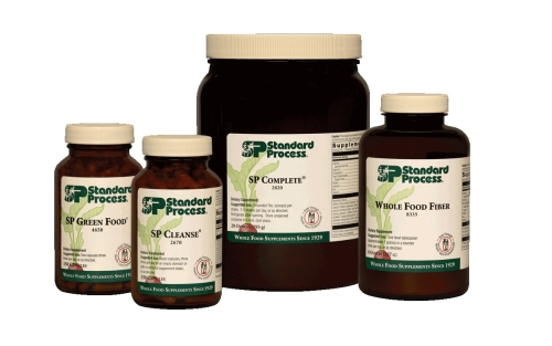 Standard Process Purification Kit
